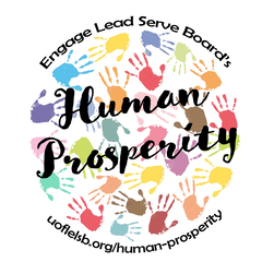 Human Prosperity Sticker